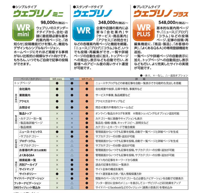 ウェブリノ価格表